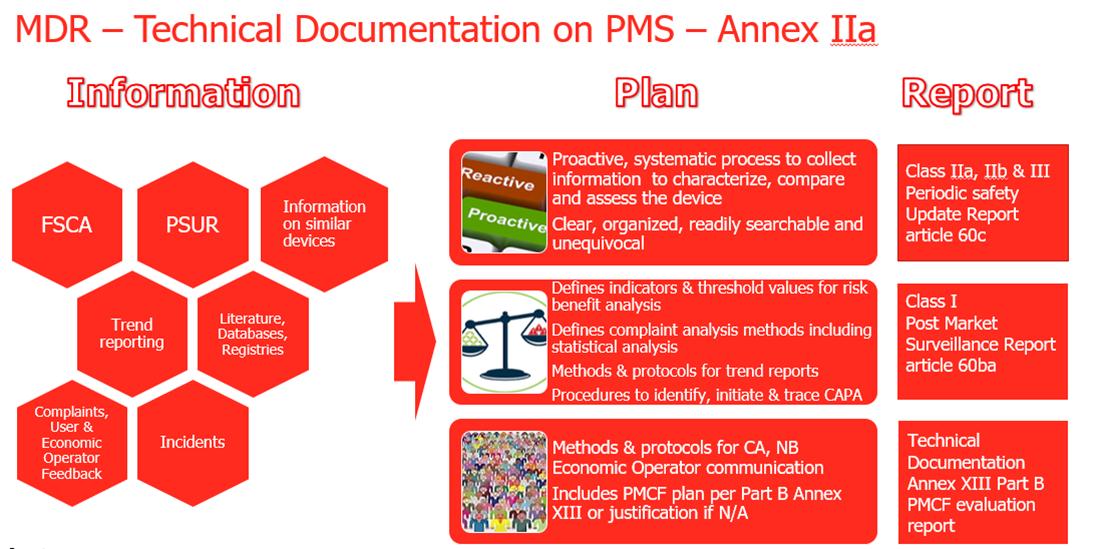 临床评估报告图片.png
